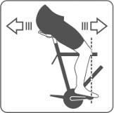 kontact_level_diagram